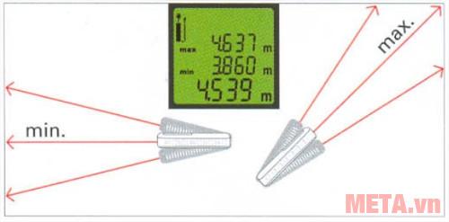 Chức năng đo liên tục min/max
