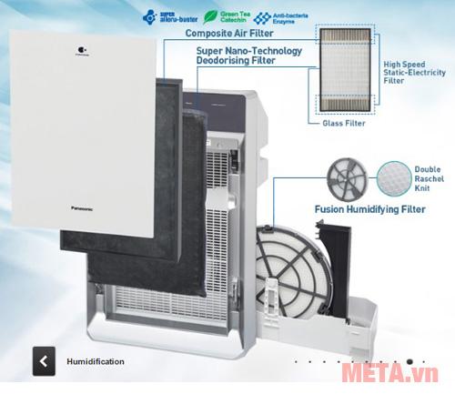 Cấu tạo của máy lọc không khí và tạo ẩm Panasonic F-VXK70A