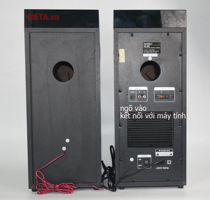 Ngõ vào kết nối với máy tính và các thiết bị khác
