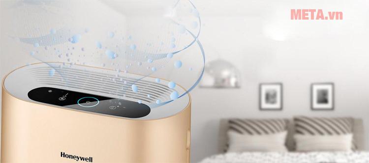 Máy lọc không khí Honeywell đem đến bầu không khí trong lành cho không gian nhà bạn