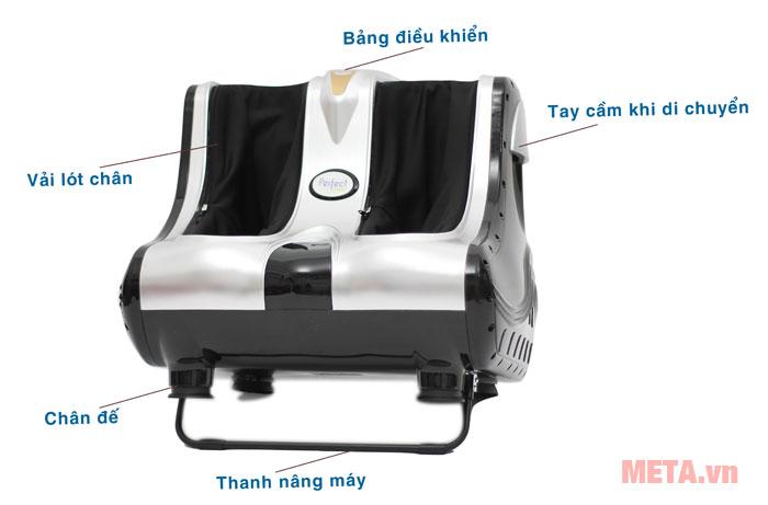 Các bộ phận của máy massage chân