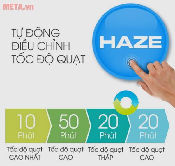 Tính năng lọc HAZE trên máy lọc không khí là gì?