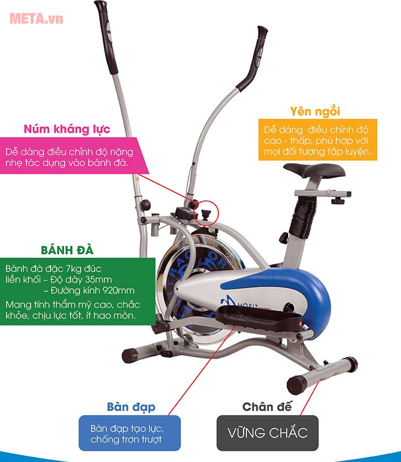 Xe đạp tập với các bộ phận