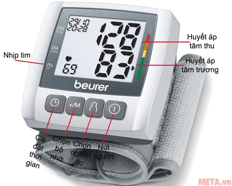Cấu tạo các bộ phận của máy đo huyết áp Beurer BC30