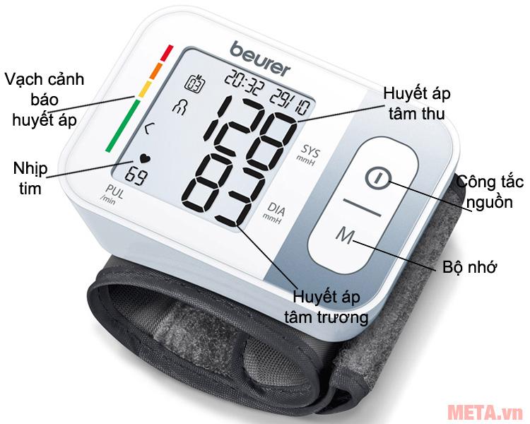 Cấu tạo của máy đo huyết áp điện tử cổ tay Beurer BC28