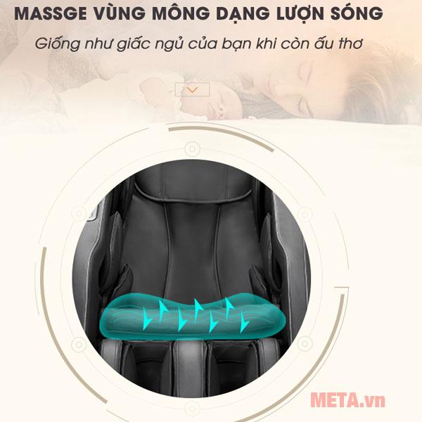 Massage vùng mông