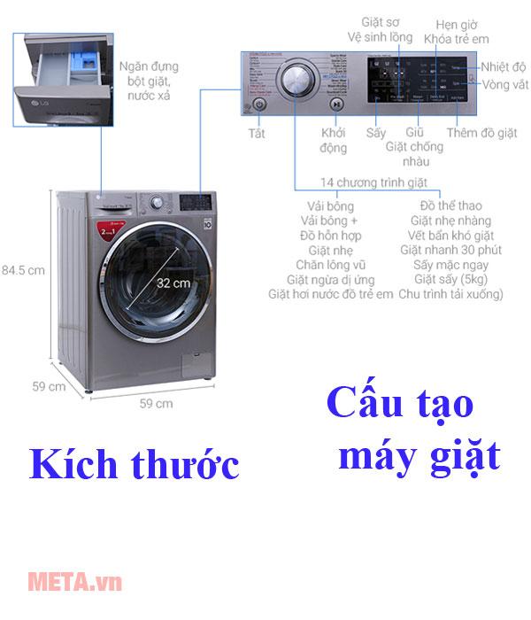 Cấu tạo máy giặt