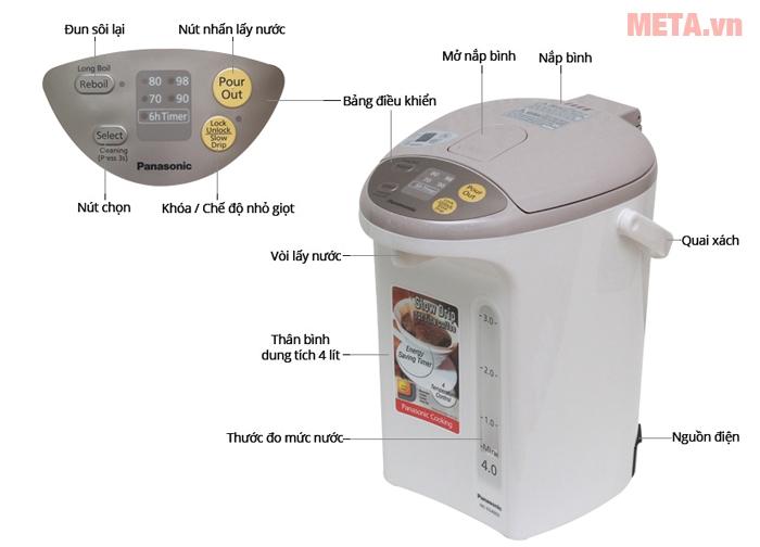 Cận cảnh các bộ phận của bình thủy điện Panasonic NC-EG3000CSY.