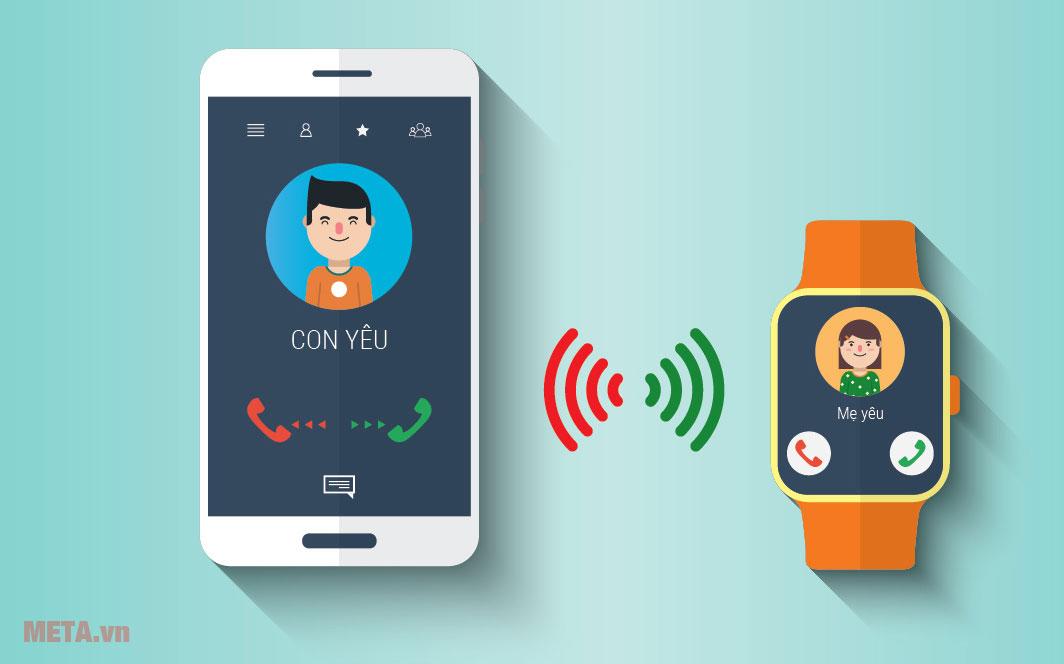 Đồng hồ định vị kiểm soát cuộc gọi và tin nhắn