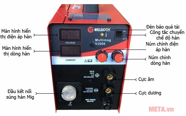 Các bộ phận ở mặt trước của máy hàn MIG V2000.