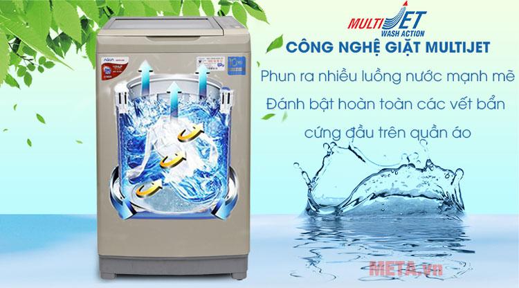 Công nghệ giặt Multijet mang tới hiệu quả giặt sạch tối ưu