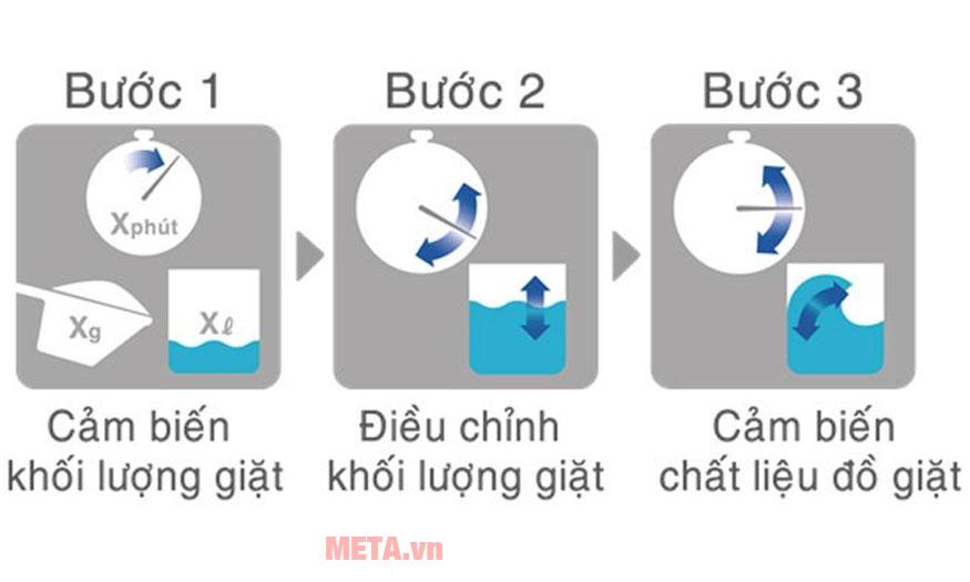 Cảm biến Eco 3 bước