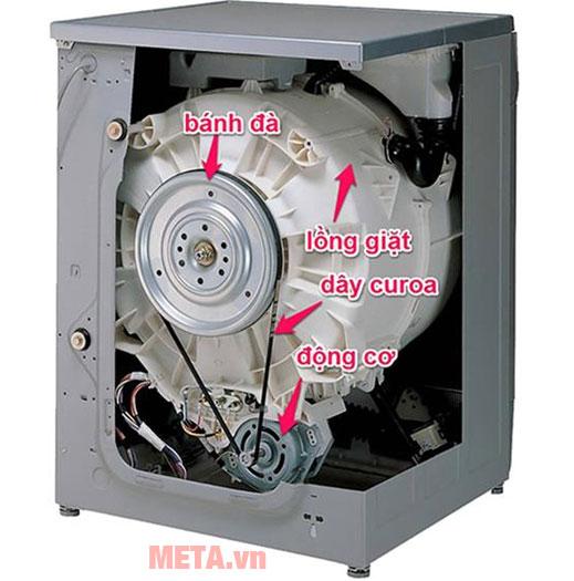 Cấu tạo động cơ của Hitachi SF-100XA