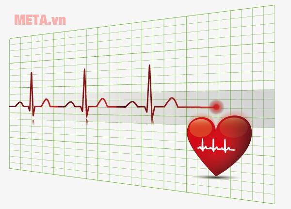 Khi có biểu tượng tim và điện tâm đồ xuất hiện thường xuyên cần thông báo ngay cho bác sĩ