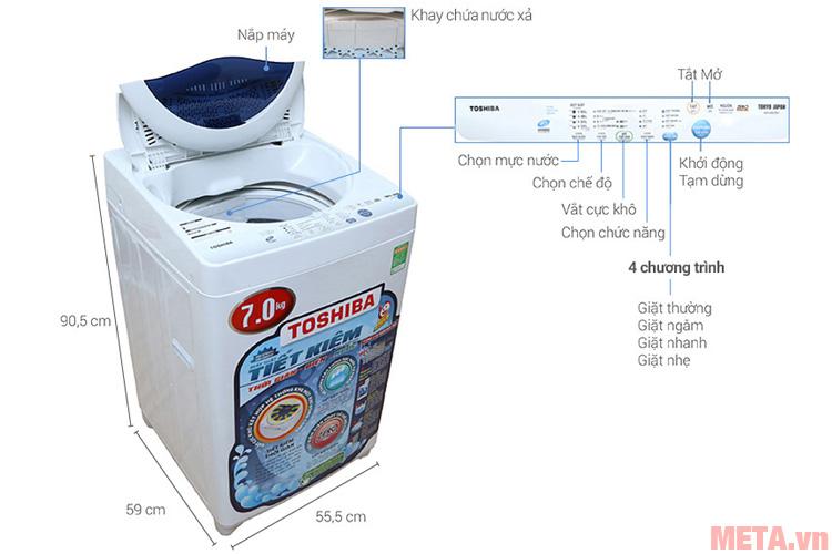 máy giặt 7kg
