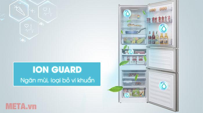 Công nghệ Ion Guard