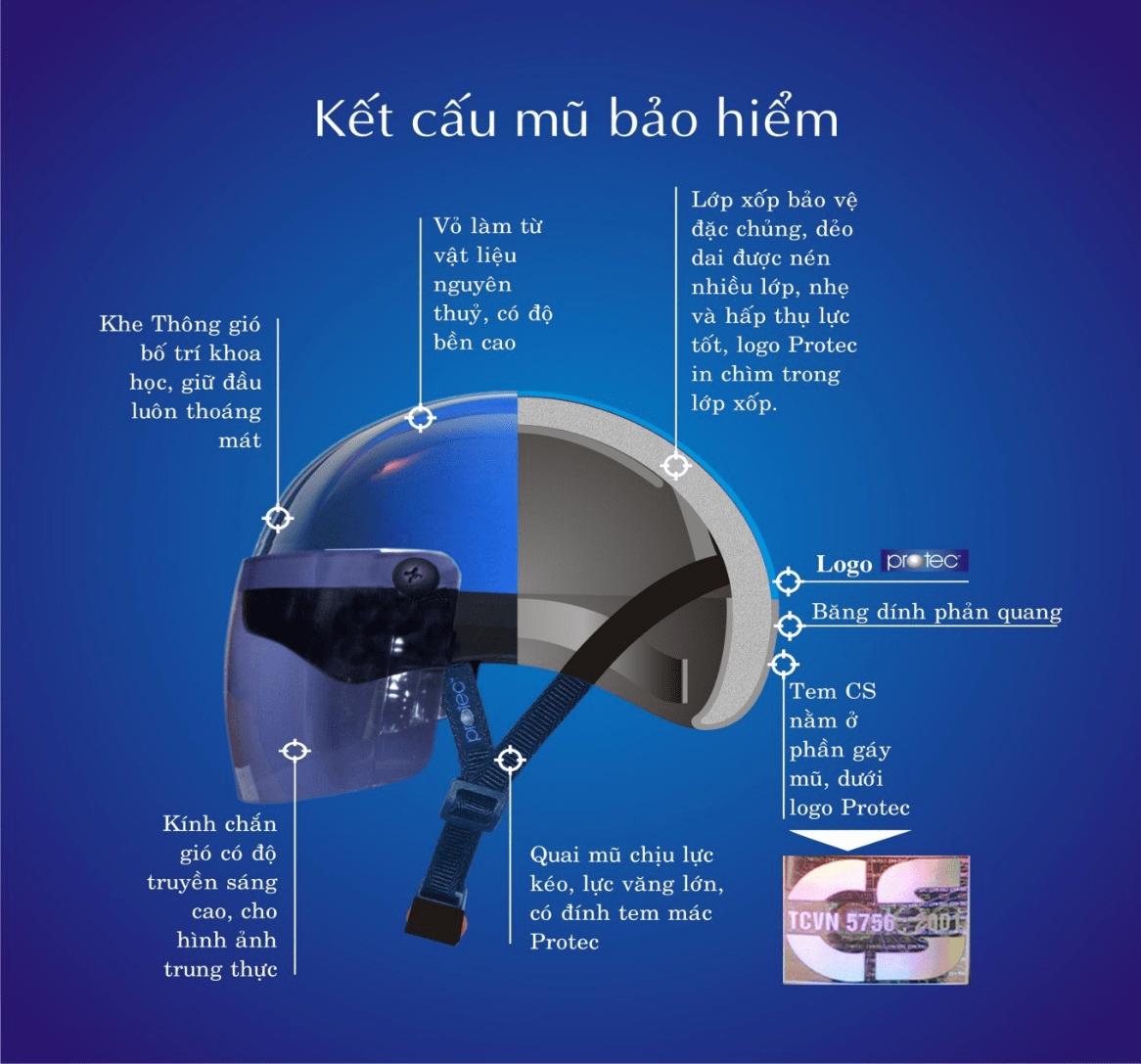 Kết cấu của mũ bảo hiểm