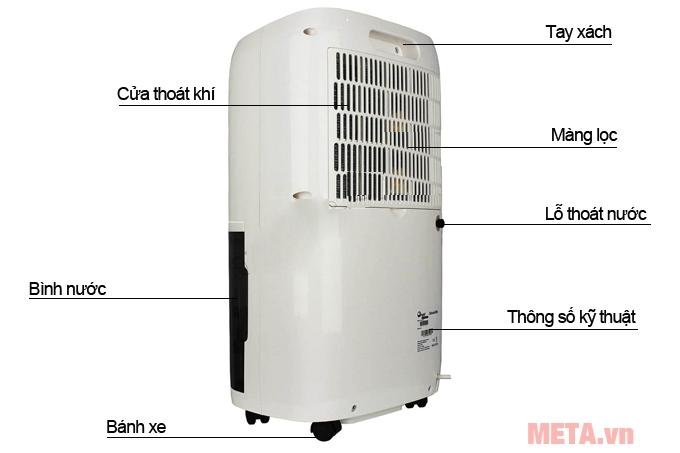 Cấu tạo mặt sau máy hút ẩm dân dụng FujiE HM-918EC