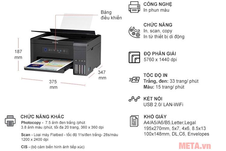 Các chức năng và thông số kỹ thuật của máy