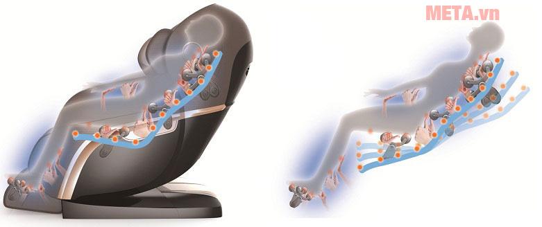 Ghế massage hoạt động như thế nào mà giá thành lại cao hơn các sản phẩm khác?