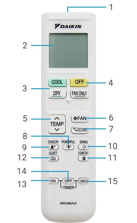 hướng dẫn sử dụng điều khiển điều hòa daikin