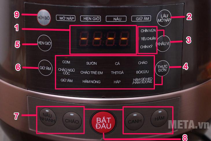 Bảng điều khiển của nồi áp suất