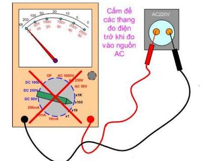 Để nhầm thang đo điện trở, đo vào nguồn AC => sẽ hỏng các điện trở trong đồng hồ.