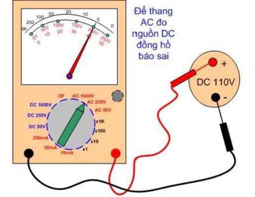 Để sai thang đo khi đo điện áp một chiều => báo sai giá trị.
