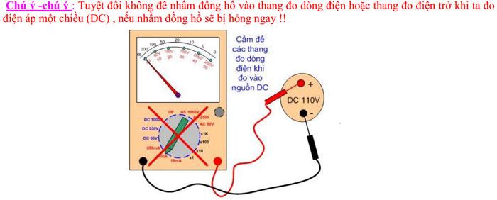 Trường hợp để nhầm thang đo dòng điện khi đo điện áp DC => đồng hồ sẽ bị hỏng!