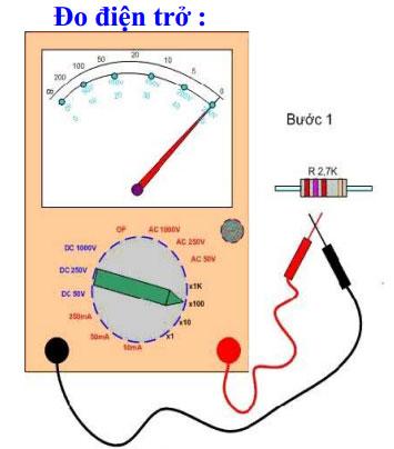 Hướng dẫn đo điện trở và trở kháng
