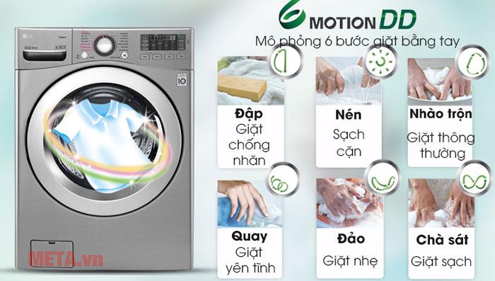 Công nghệ giặt 6 chuyển động nhẹ nhàng như tay người