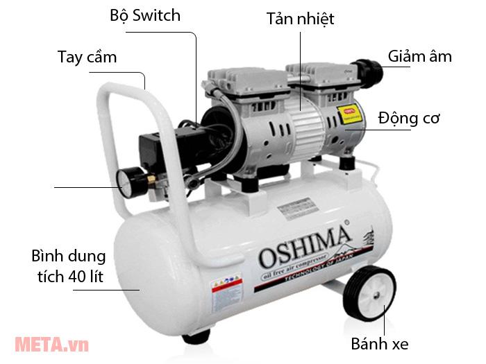 Cấu tạo Máy nén khí không dầu