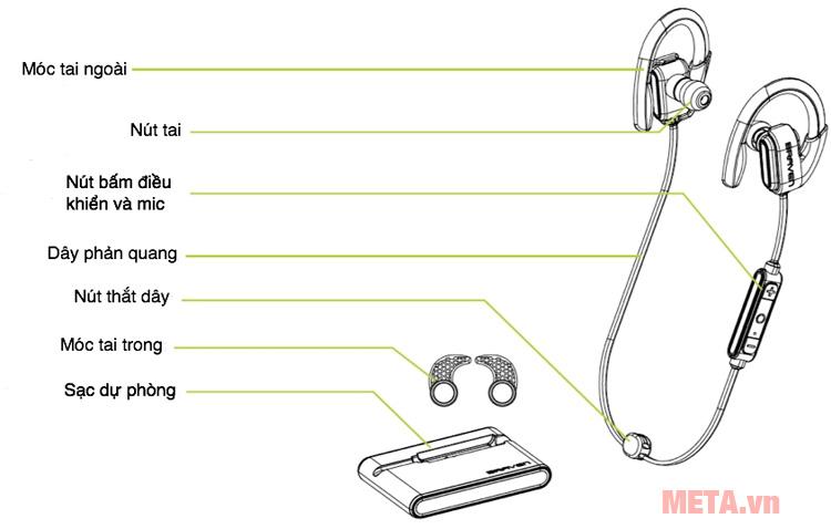 Cấu tạo Tai nghe Bluetooth