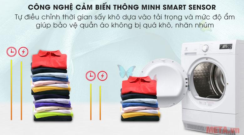 Máy có khả năng điều chỉnh nhiệt độ sấy phù hợp với từng loại quần áo