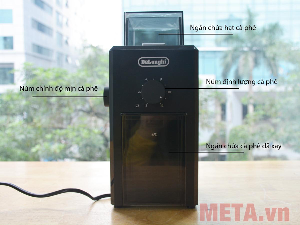 Cấu tạo Máy xay cà phê