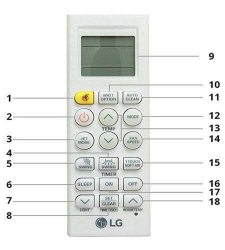 Điều khiển điều hòa LG