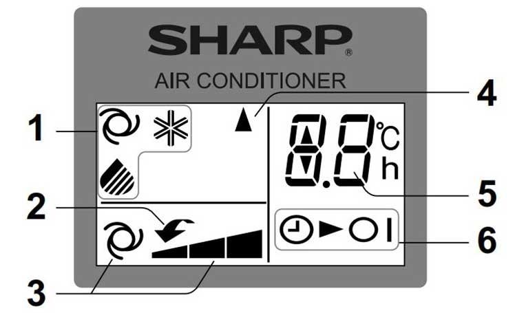 Sử dụng điều khiển điều hòa Sharp
