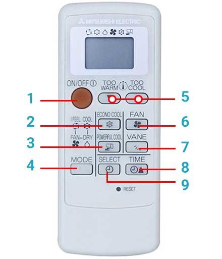Hướng dẫn sử dụng điều khiển máy lạnh