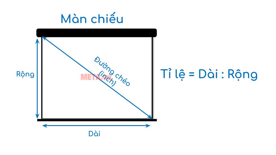 Cách đo kích thước màn chiếu.