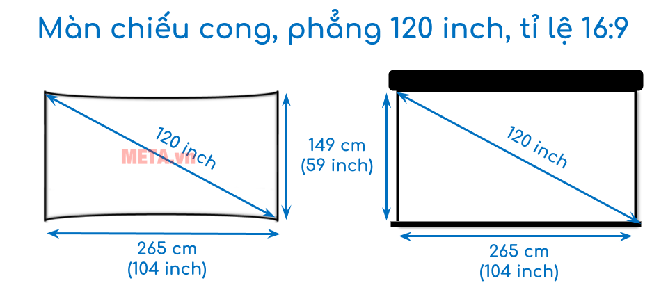 Kích thước màn chiếu cong, phẳng 120 inch tỉ lệ 16:9