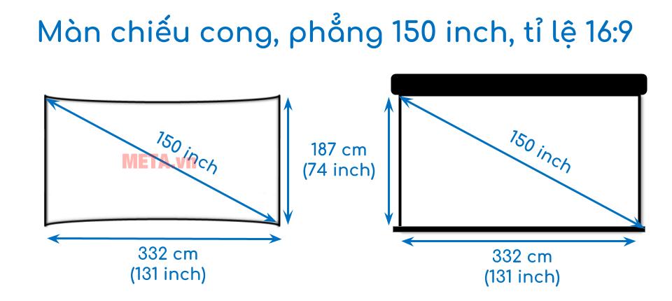 Kích thước màn chiếu cong, phẳng 150 inch tỉ lệ 16:9