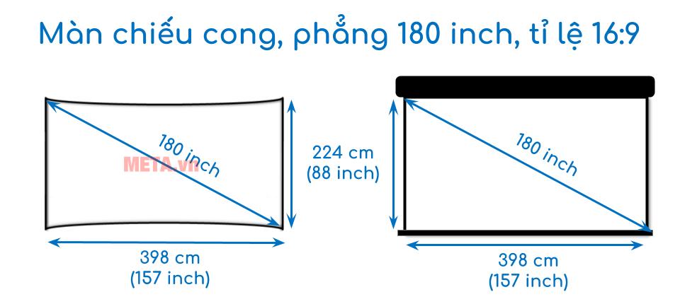 Kích thước màn chiếu cong, phẳng 180 inch tỉ lệ 16:9