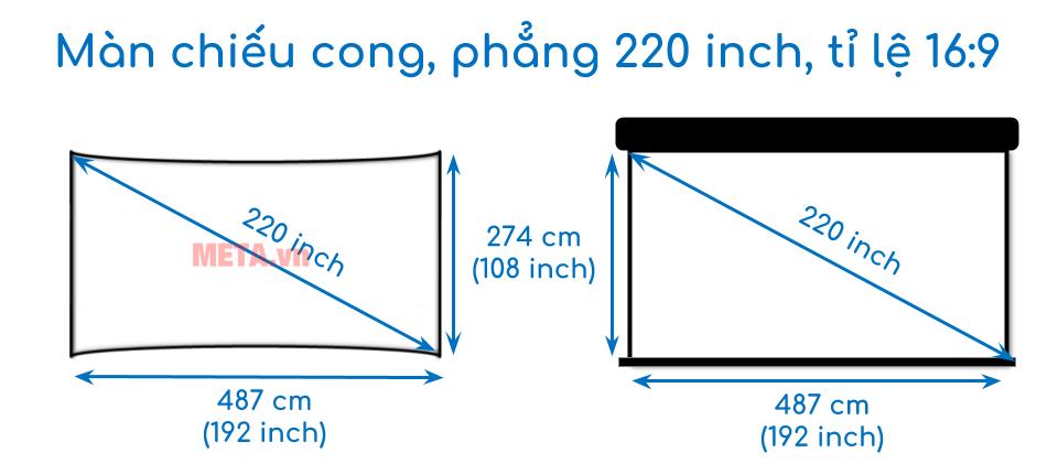 Kích thước màn chiếu cong, phẳng 220 inch tỉ lệ 16:9