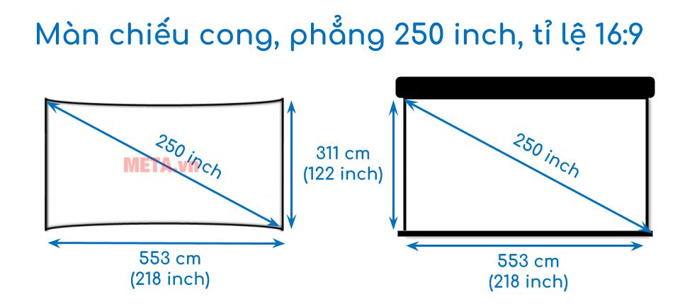 Kích thước màn chiếu cong, phẳng 250 inch tỉ lệ 16:9