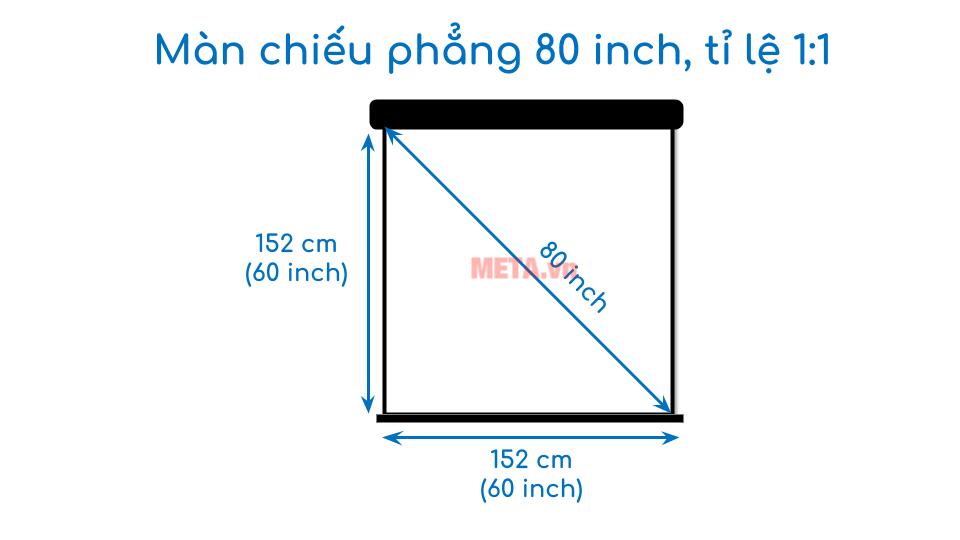 Kích thước màn chiếu phẳng 80 inch tỉ lệ 1:1