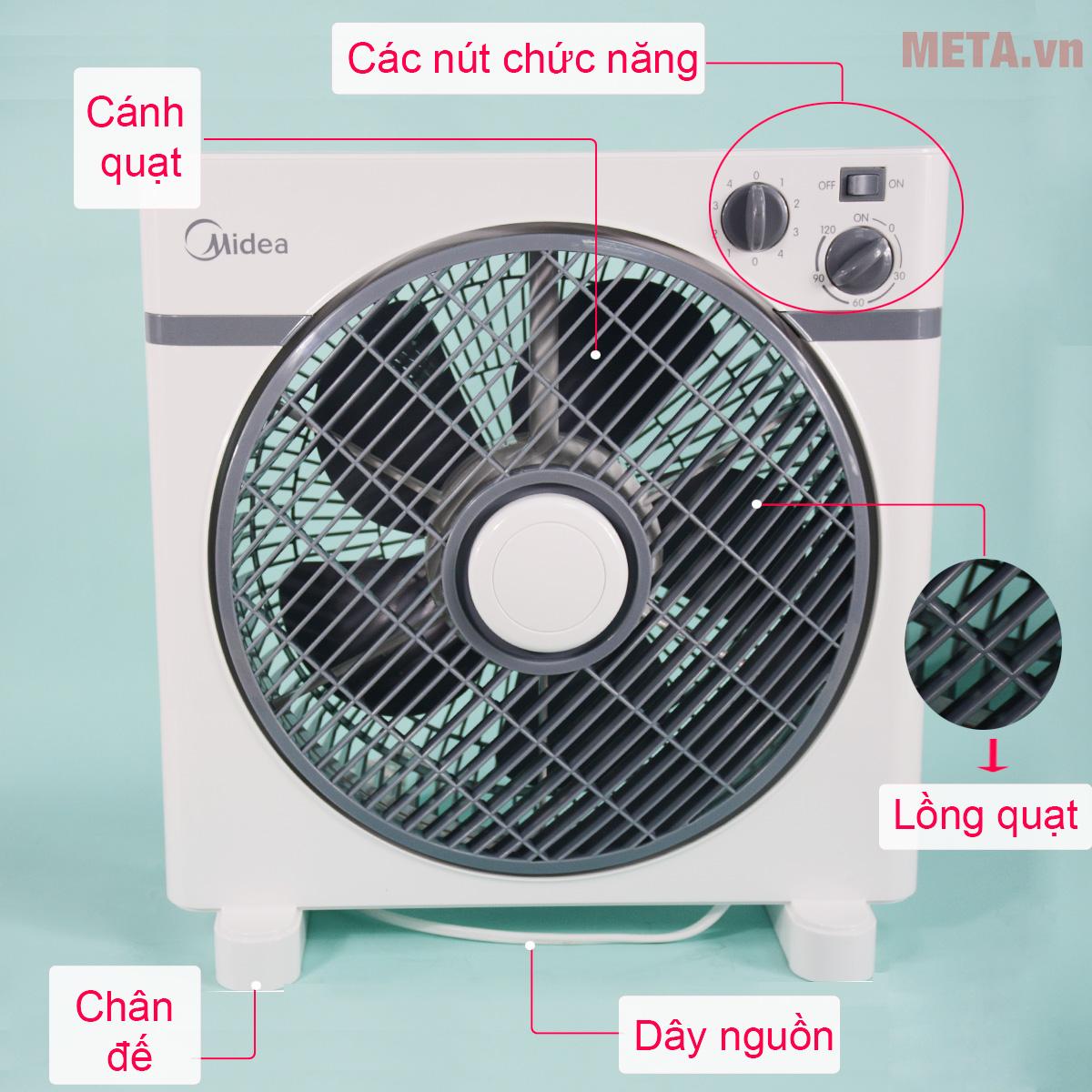 Quạt hộp Midea KYT30-15A hoạt động với công suất 40W