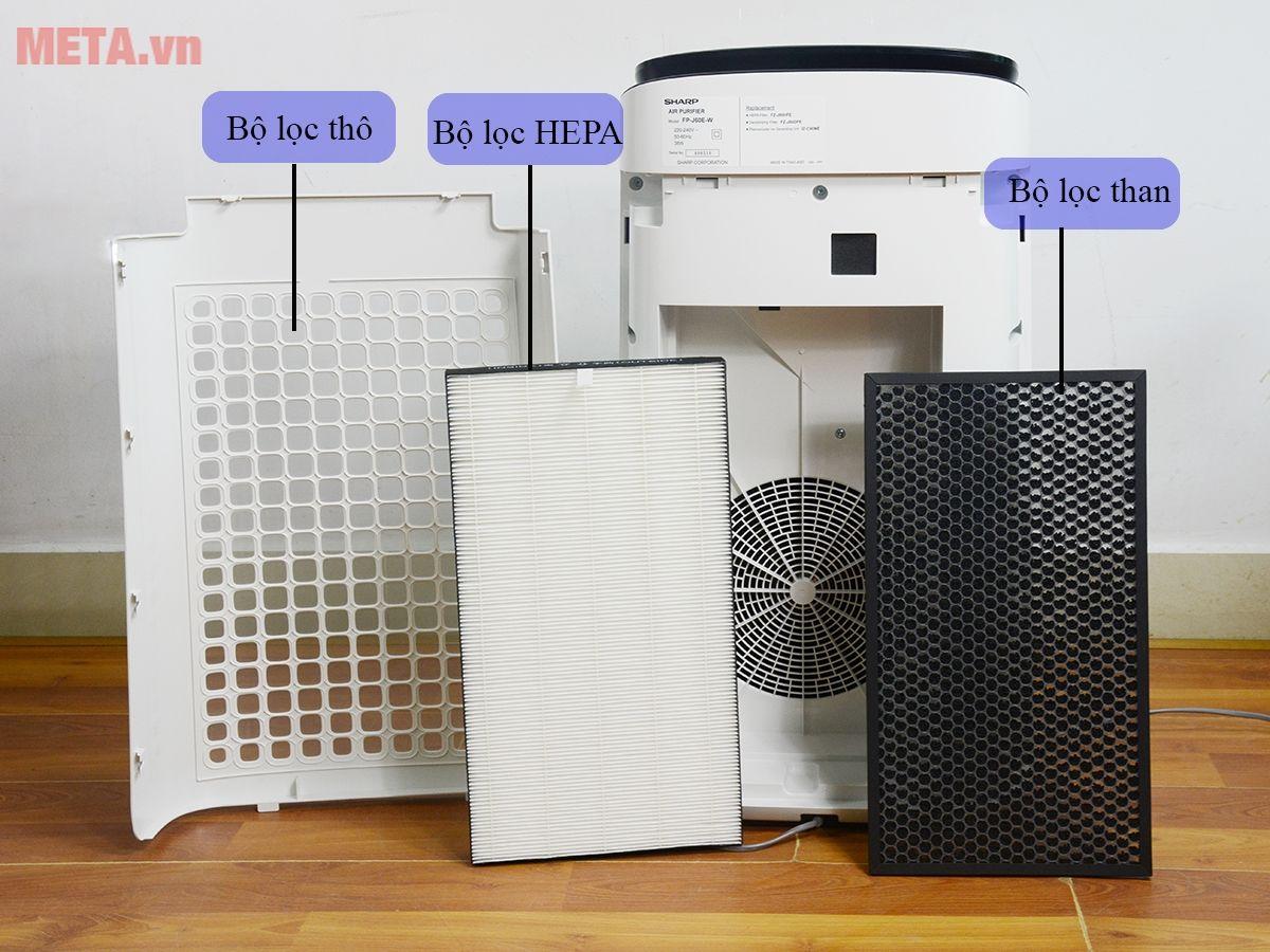 Hệ thống màng lọc của máy lọc không khí Sharp FP J60E W.