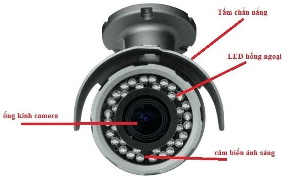 Cấu tạo của một camera hồng ngoại