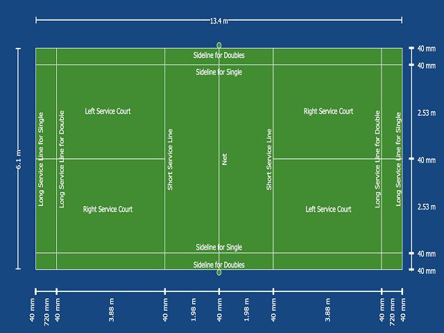 Kích thước sân cầu lông tiêu chuẩn