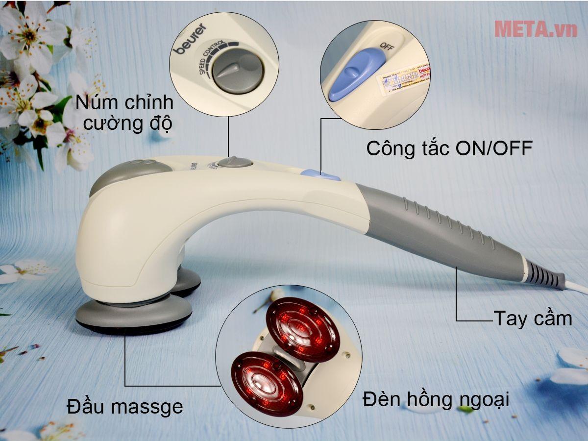 Cấu tạo máy massage hồng ngoại Beurer MG80